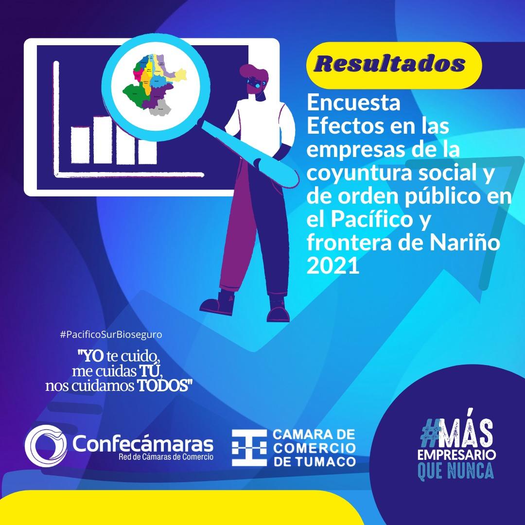 ENCUESTA EFECTOS EN LAS EMPRESAS COYUNTURA SOCIAL 2021